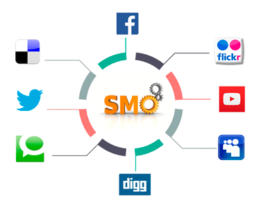 social-media-optimization services offered by AHA Technocrats.